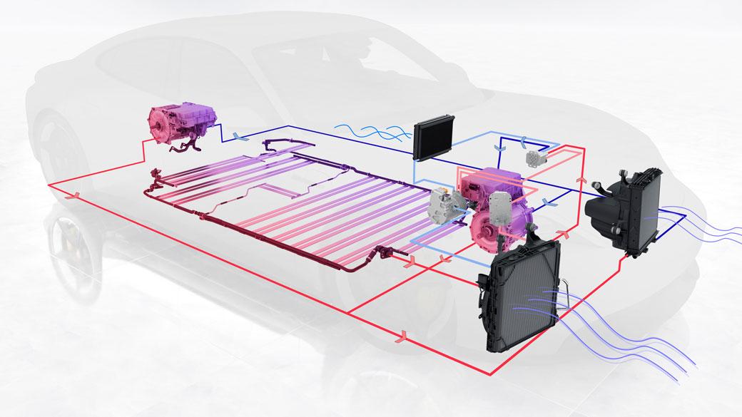 5041374_taycan_refrigeración_activa_para_la_batería_y_los_motores_eléctricos_2019_porsche_ag
